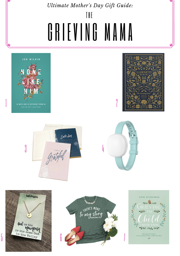 100+ Mother's Day Gift Ideas