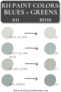RH blue and green paint colors matched to Behr paint graphic