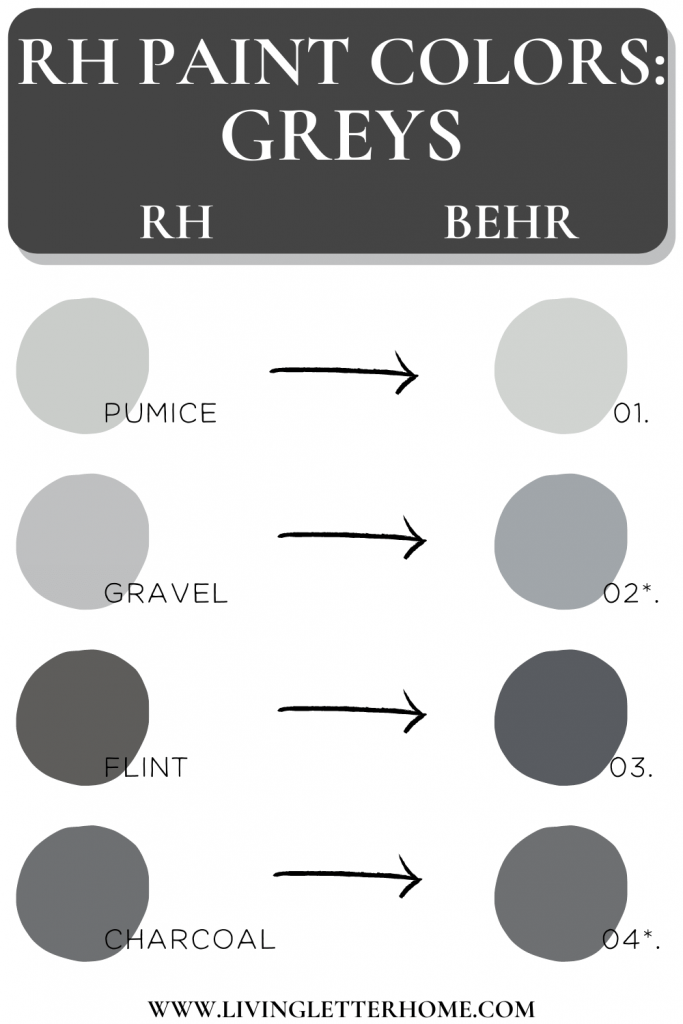 RH grey paint colors matched to Behr paint graphic