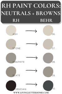 RH neutral and brown paint colors matched to Behr paint graphic
