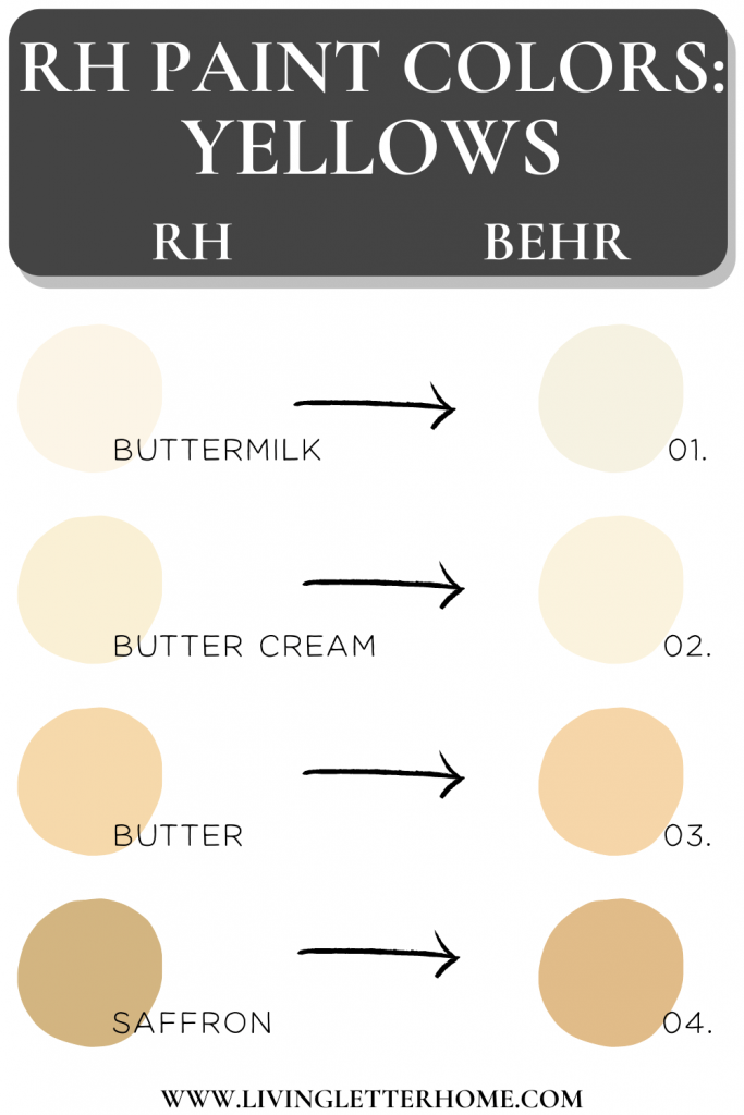 RH yellow paint colors matched to Behr paint graphic
