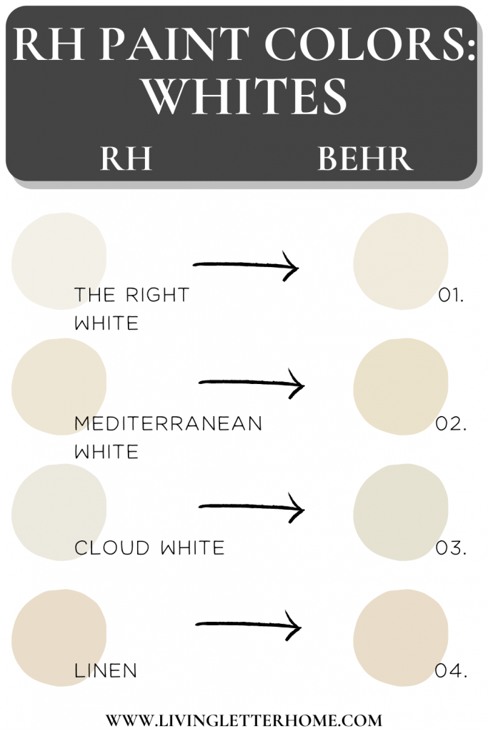 RH white paint colors matched to Behr paint graphic