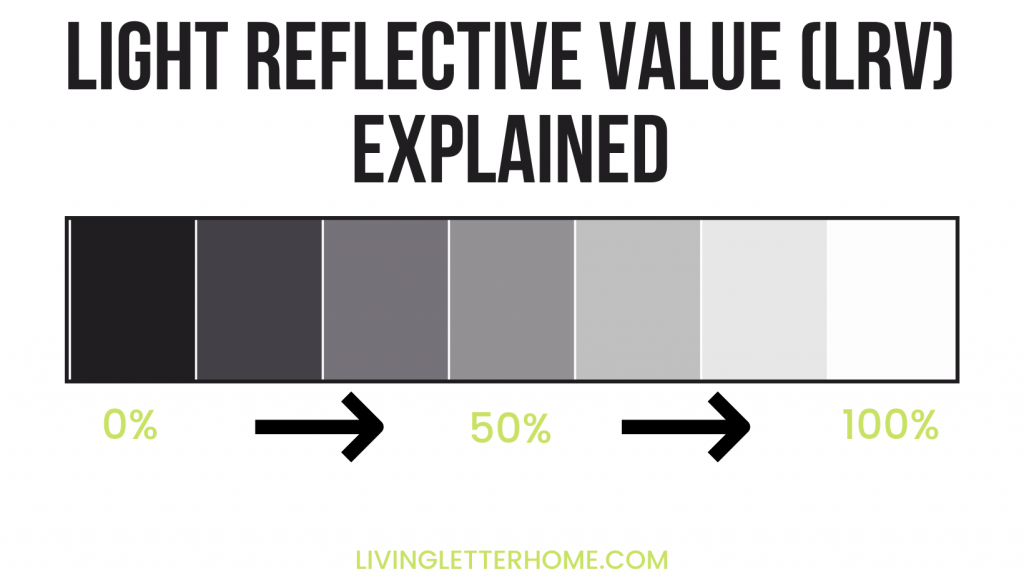 what is LRV? what is light reflective value graphic